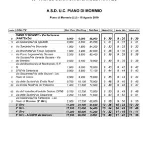 Planimetria Altimetria Cronotabella_Pagina_4
